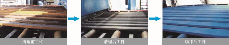 Q69系列钢板预处理线